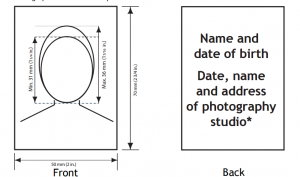 PHOTOGRAPH SPECIFICATIONS: PERMANENT RESIDENT Card
