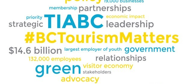 VALUE OF TOURISM MODEL Measuring the economic impact of tourism in your community DESTINATION BC – VALUE OF TOURISM MODEL